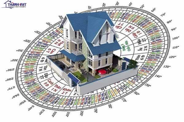 Xem tuổi làm nhà - Tuổi nào hợp xây nhà trong năm 2021